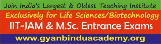 Gyan Bindu Academy