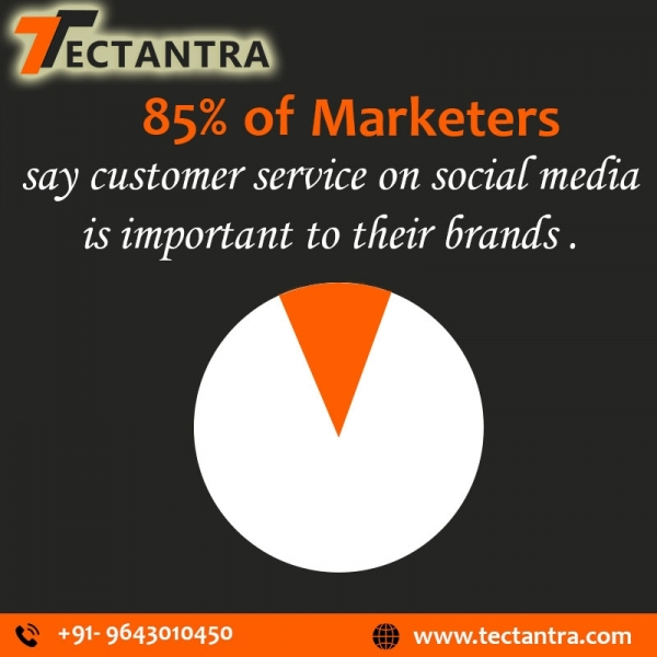 Social media marketing Advertising & Management in Noida(Delhi) India,USA,UK