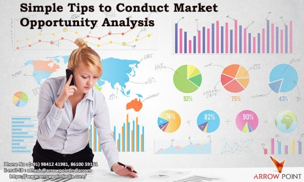 Market Research Companies in Bangalore